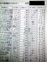学習の記録(中学1年生)
