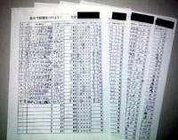 学習の記録