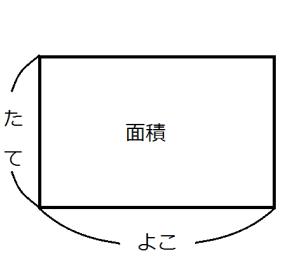 長方形(面積図)